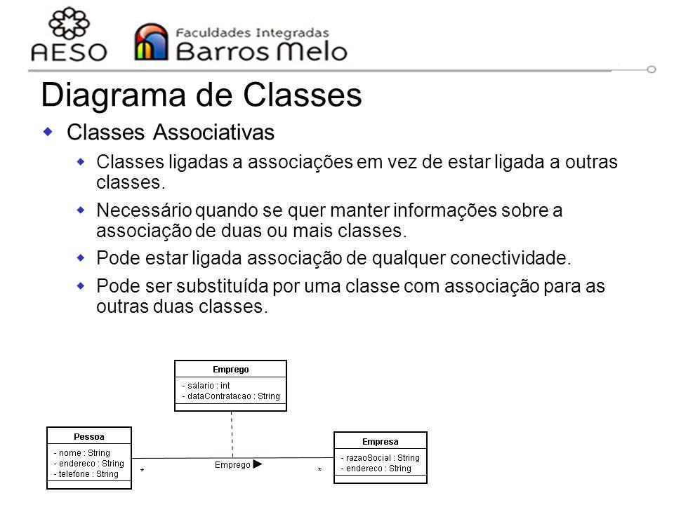 15/8/2014Engenharia de software orientada a objetos 89  Classes Associativas  Classes ligadas a associações em vez de estar ligada a outras classes.