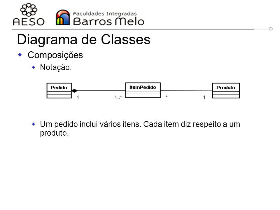 15/8/2014Engenharia de software orientada a objetos 94  Composições  Notação:  Um pedido inclui vários itens. Cada item diz respeito a um produto.