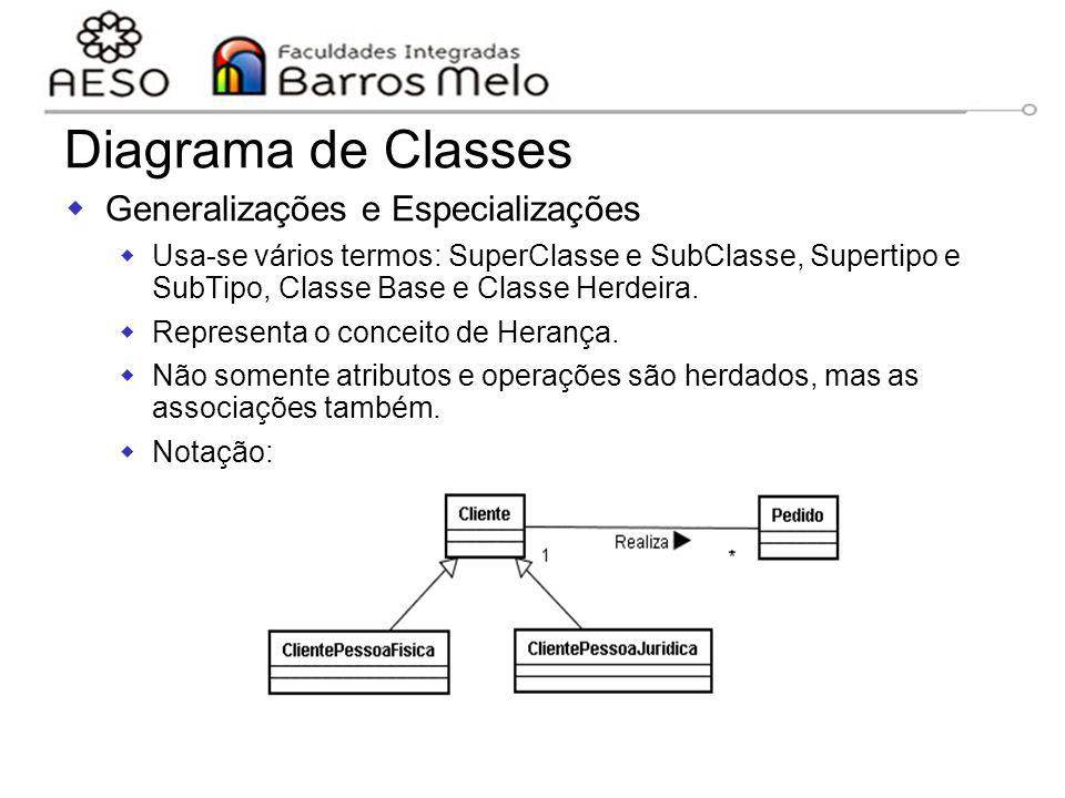 15/8/2014Engenharia de software orientada a objetos 96  Generalizações e Especializações  Usa-se vários termos: SuperClasse e SubClasse, Supertipo e