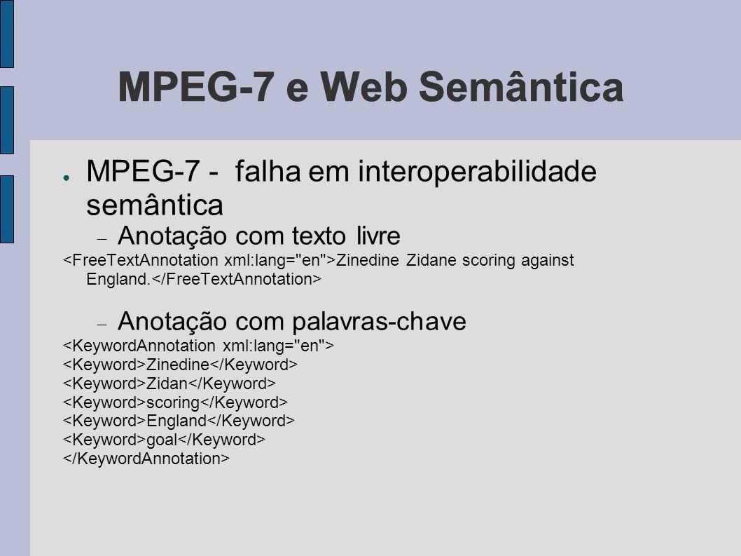 MPEG-7 e Web Semântica ● MPEG-7 - falha em interoperabilidade semântica  Anotação com texto livre Zinedine Zidane scoring against England.  Anotação