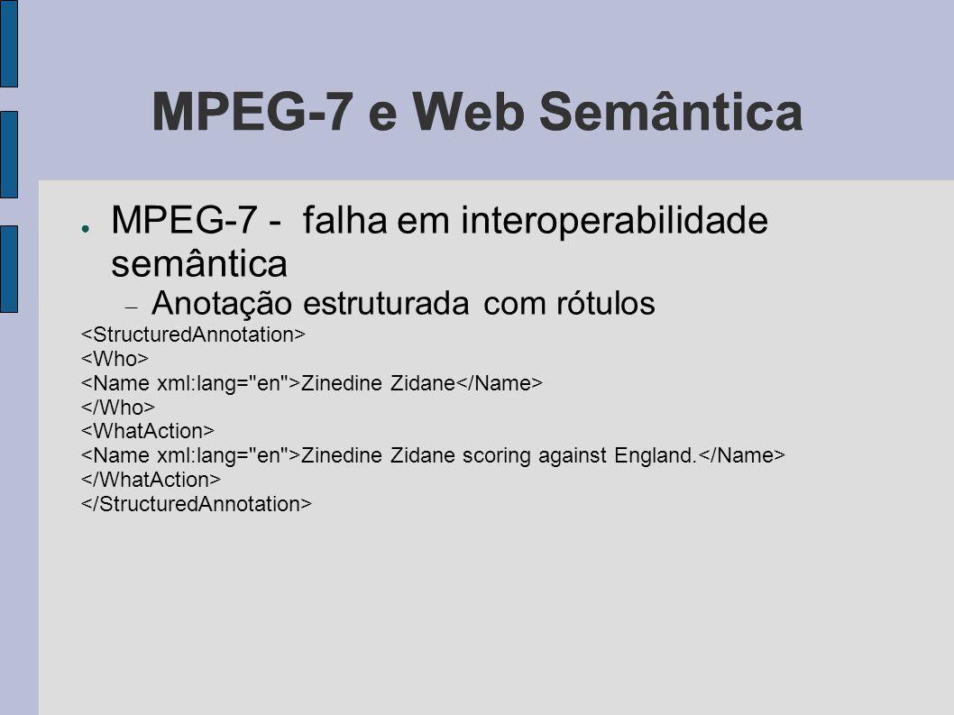 ● MPEG-7 - falha em interoperabilidade semântica  Anotação estruturada com rótulos Zinedine Zidane Zinedine Zidane scoring against England. MPEG-7 e