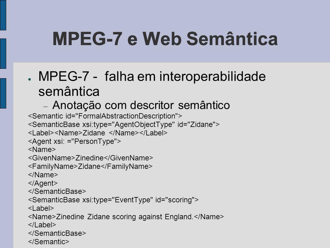 MPEG-7 e Web Semântica ● MPEG-7 - falha em interoperabilidade semântica  Anotação com descritor semântico Zidane Zinedine Zidane Zinedine Zidane scor