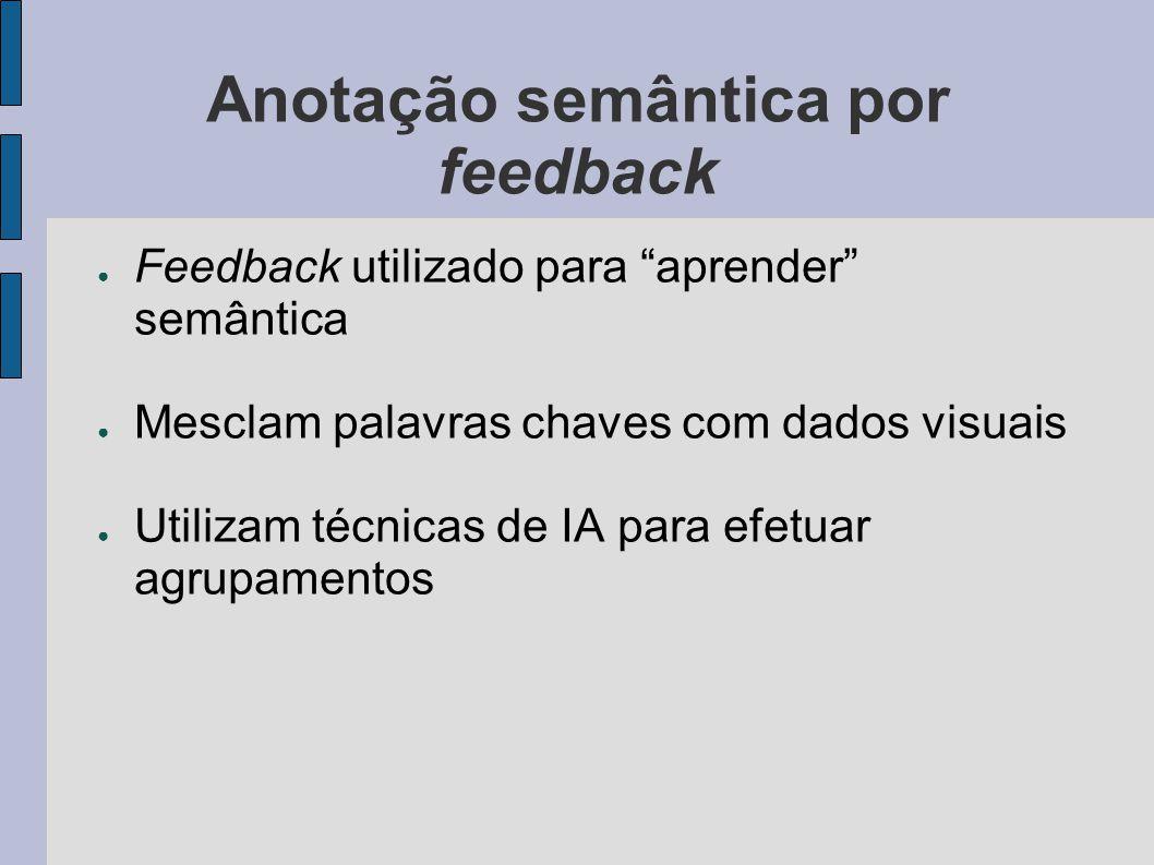 """Anotação semântica por feedback ● Feedback utilizado para """"aprender"""" semântica ● Mesclam palavras chaves com dados visuais ● Utilizam técnicas de IA p"""