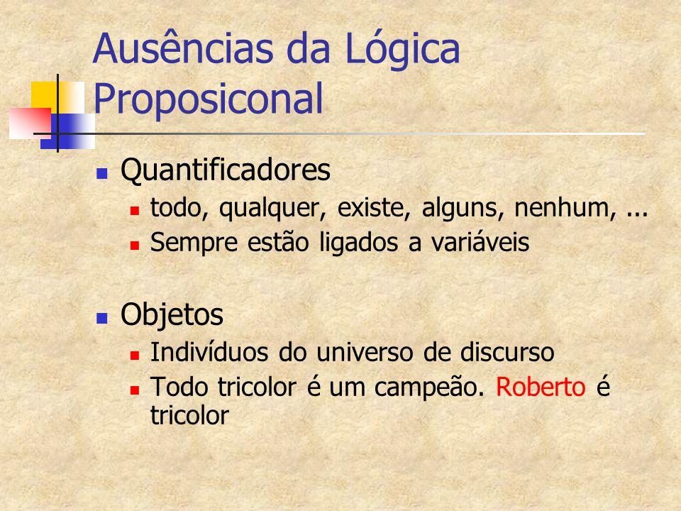 Ausências da Lógica Proposiconal Quantificadores todo, qualquer, existe, alguns, nenhum,... Sempre estão ligados a variáveis Objetos Indivíduos do uni