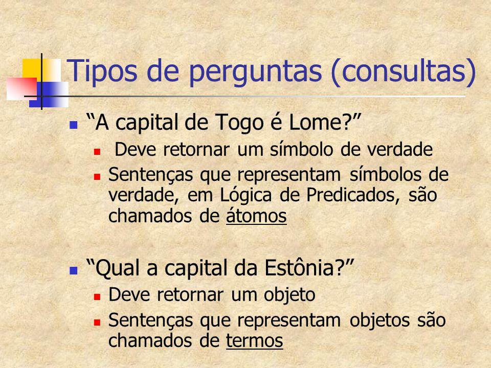 """Tipos de perguntas (consultas) """"A capital de Togo é Lome?"""" Deve retornar um símbolo de verdade Sentenças que representam símbolos de verdade, em Lógic"""