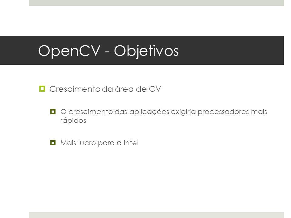 OpenCV - Objetivos  Crescimento da área de CV  O crescimento das aplicações exigiria processadores mais rápidos  Mais lucro para a Intel