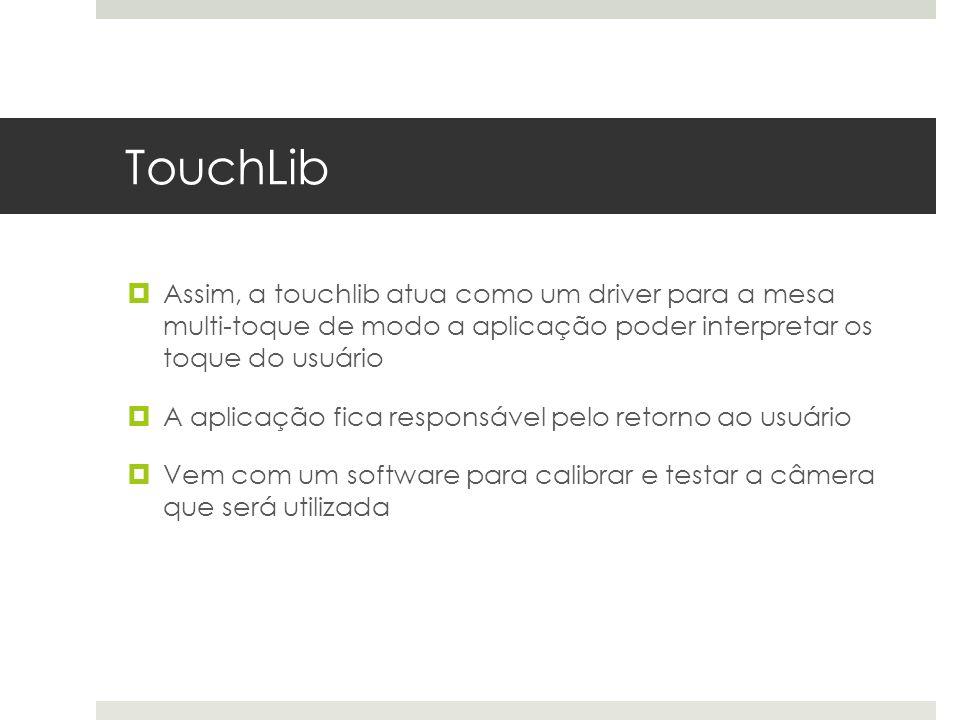TouchLib  Assim, a touchlib atua como um driver para a mesa multi-toque de modo a aplicação poder interpretar os toque do usuário  A aplicação fica responsável pelo retorno ao usuário  Vem com um software para calibrar e testar a câmera que será utilizada