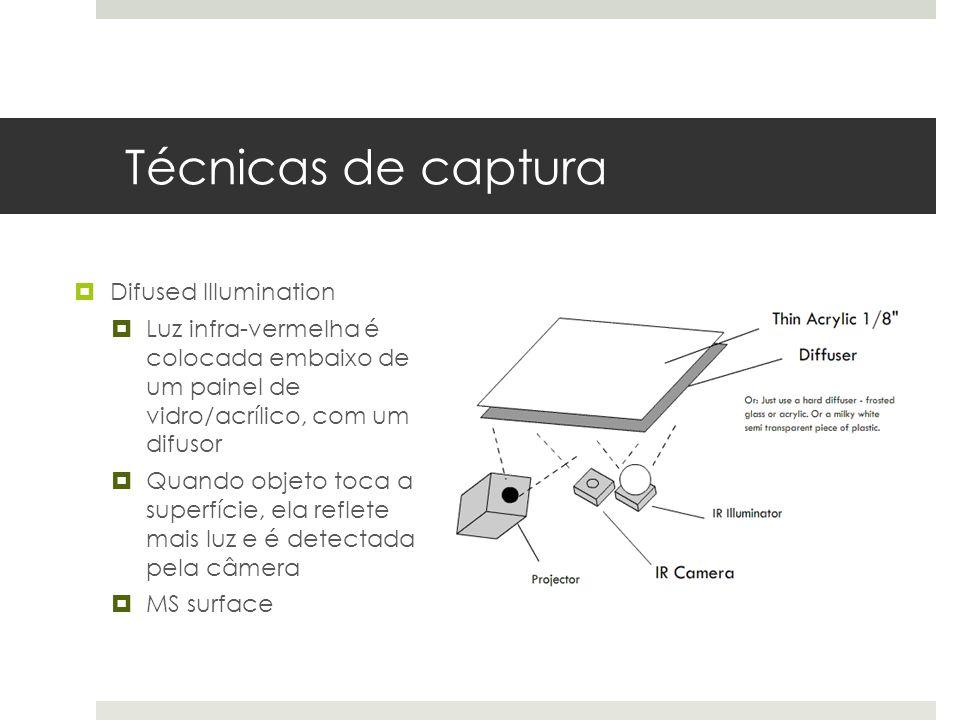 Técnicas de captura  Difused Illumination  Luz infra-vermelha é colocada embaixo de um painel de vidro/acrílico, com um difusor  Quando objeto toca a superfície, ela reflete mais luz e é detectada pela câmera  MS surface