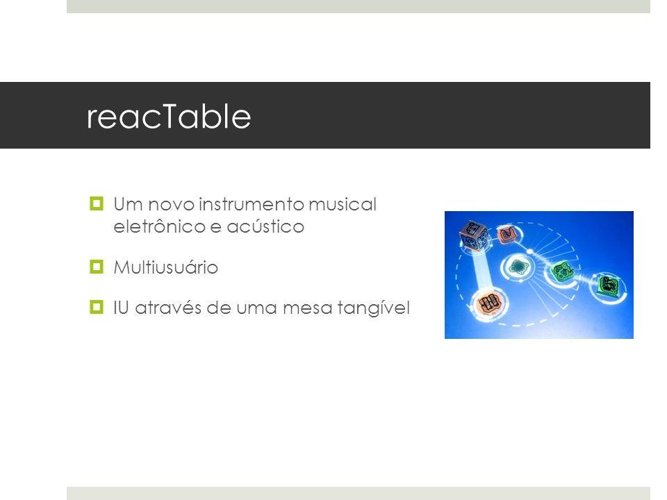 reacTable  Um novo instrumento musical eletrônico e acústico  Multiusuário  IU através de uma mesa tangível
