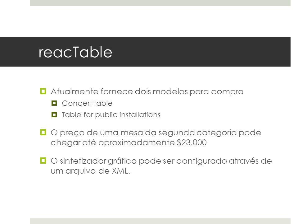  Atualmente fornece dois modelos para compra  Concert table  Table for public installations  O preço de uma mesa da segunda categoria pode chegar até aproximadamente $23.000  O sintetizador gráfico pode ser configurado através de um arquivo de XML.