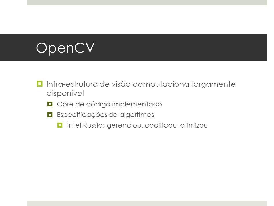 OpenCV  Infra-estrutura de visão computacional largamente disponível  Core de código implementado  Especificações de algoritmos  Intel Russia: gerenciou, codificou, otimizou
