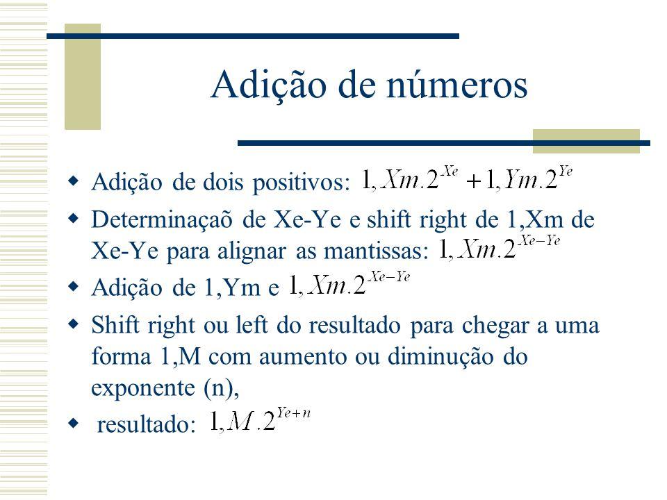 Adição de números  Adição de dois positivos:  Determinaçaõ de Xe-Ye e shift right de 1,Xm de Xe-Ye para alignar as mantissas:  Adição de 1,Ym e  Shift right ou left do resultado para chegar a uma forma 1,M com aumento ou diminução do exponente (n),  resultado: