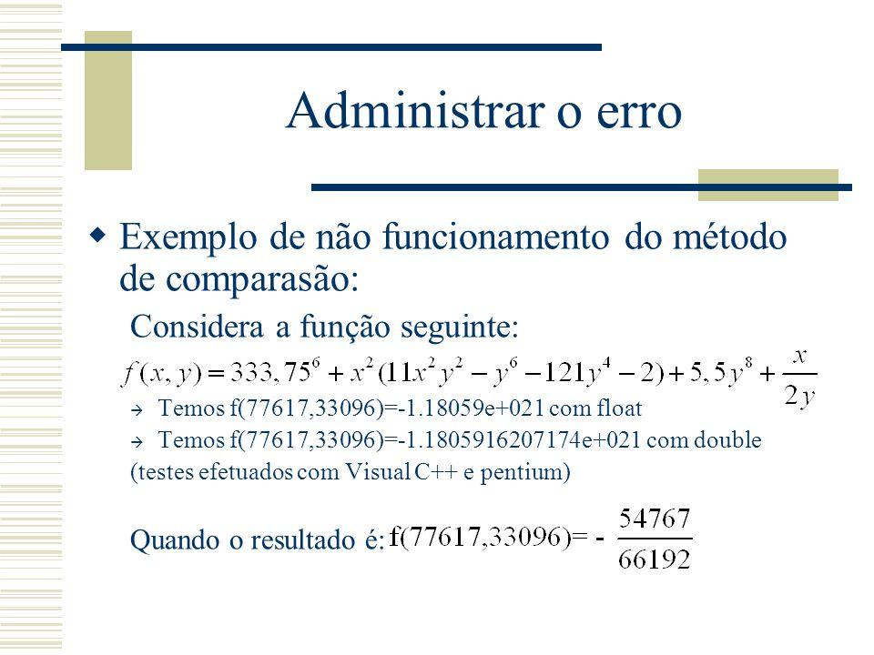 Administrar o erro  Exemplo de não funcionamento do método de comparasão: Considera a função seguinte:  Temos f(77617,33096)=-1.18059e+021 com float