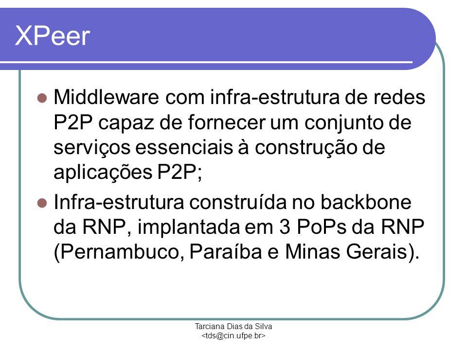 Tarciana Dias da Silva XPeer Middleware com infra-estrutura de redes P2P capaz de fornecer um conjunto de serviços essenciais à construção de aplicações P2P; Infra-estrutura construída no backbone da RNP, implantada em 3 PoPs da RNP (Pernambuco, Paraíba e Minas Gerais).