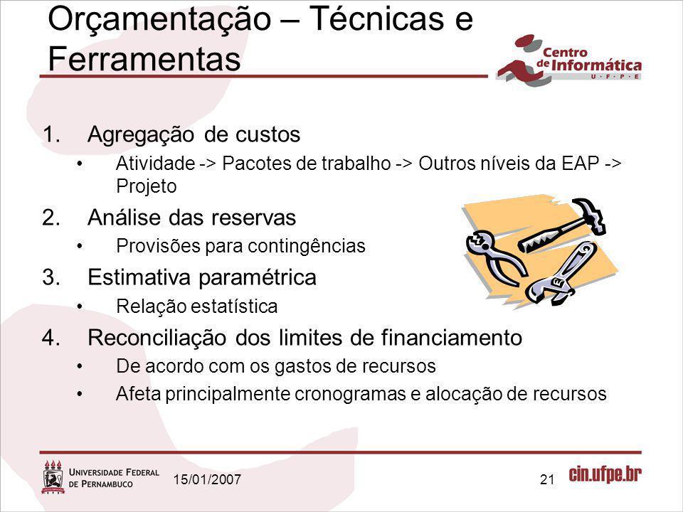 15/01/200721 Orçamentação – Técnicas e Ferramentas 1.Agregação de custos Atividade -> Pacotes de trabalho -> Outros níveis da EAP -> Projeto 2.Análise