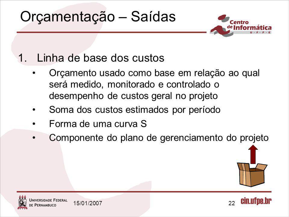 15/01/200722 Orçamentação – Saídas 1.Linha de base dos custos Orçamento usado como base em relação ao qual será medido, monitorado e controlado o dese