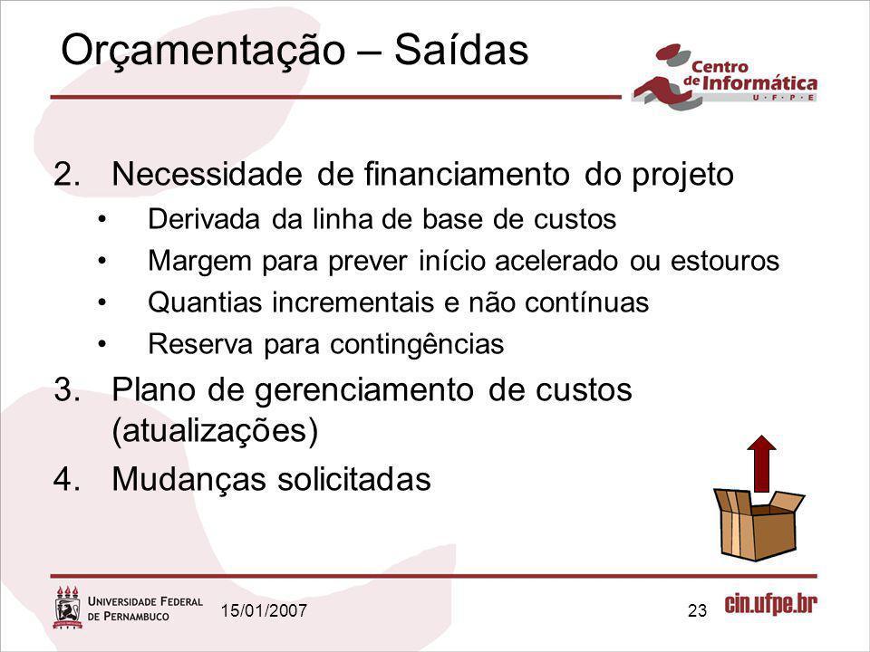 15/01/200723 Orçamentação – Saídas 2.Necessidade de financiamento do projeto Derivada da linha de base de custos Margem para prever início acelerado o