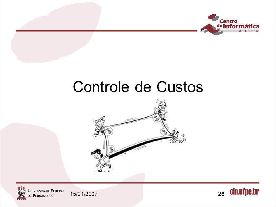 15/01/200726 Controle de Custos