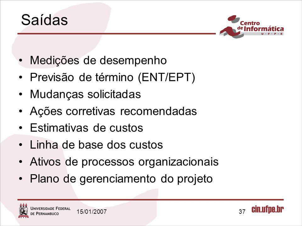 15/01/200737 Saídas Medições de desempenho Previsão de término (ENT/EPT) Mudanças solicitadas Ações corretivas recomendadas Estimativas de custos Linh