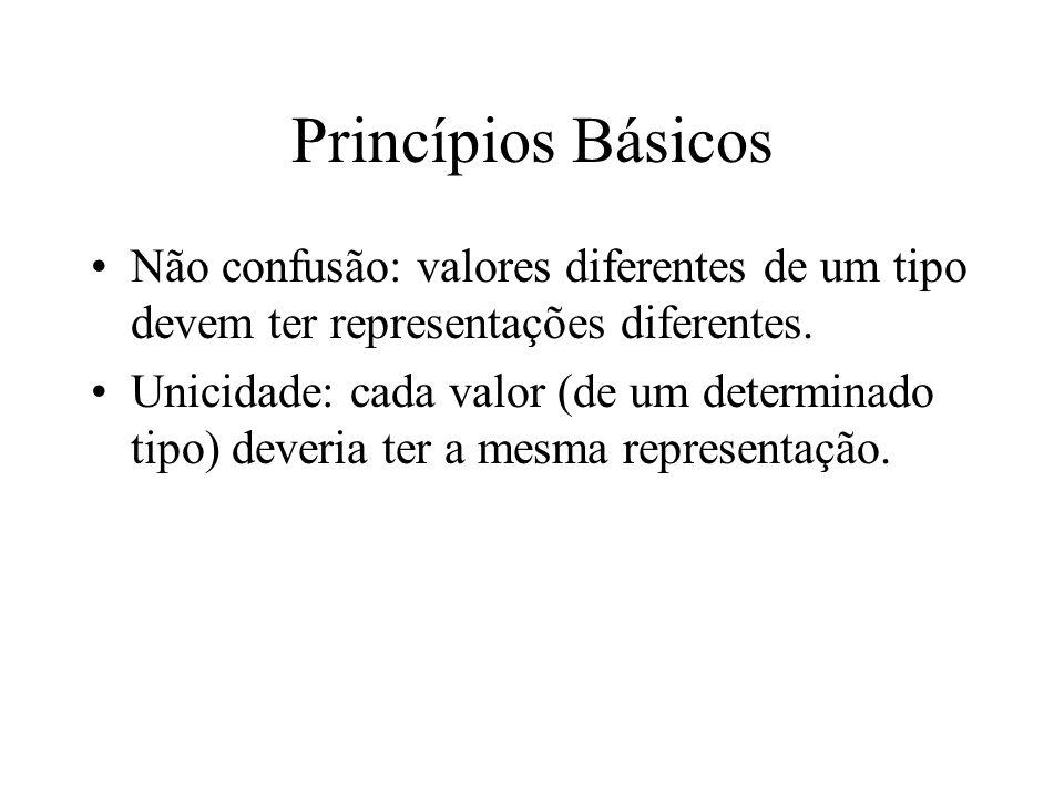 Princípios Básicos Não confusão: valores diferentes de um tipo devem ter representações diferentes.
