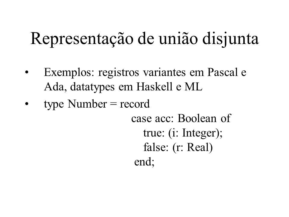 Representação de união disjunta Exemplos: registros variantes em Pascal e Ada, datatypes em Haskell e ML type Number = record case acc: Boolean of true: (i: Integer); false: (r: Real) end;