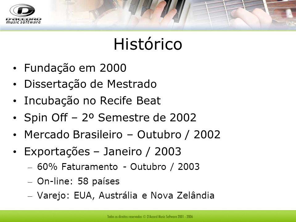 Histórico Fundação em 2000 Dissertação de Mestrado Incubação no Recife Beat Spin Off – 2º Semestre de 2002 Mercado Brasileiro – Outubro / 2002 Exportações – Janeiro / 2003 – 60% Faturamento - Outubro / 2003 – On-line: 58 países – Varejo: EUA, Austrália e Nova Zelândia