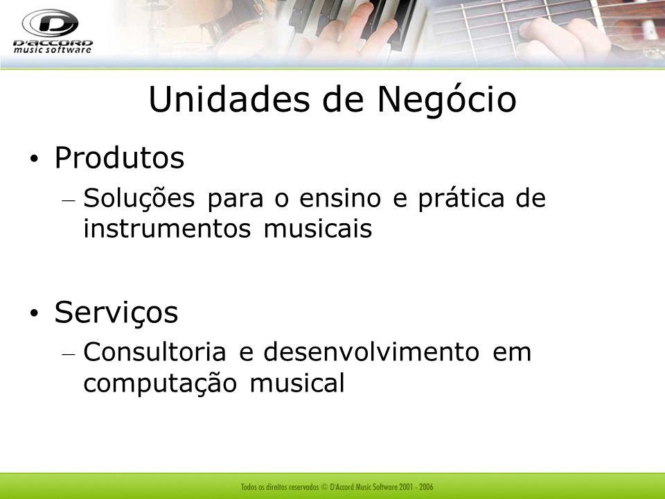 Unidades de Negócio Produtos – Soluções para o ensino e prática de instrumentos musicais Serviços – Consultoria e desenvolvimento em computação musica