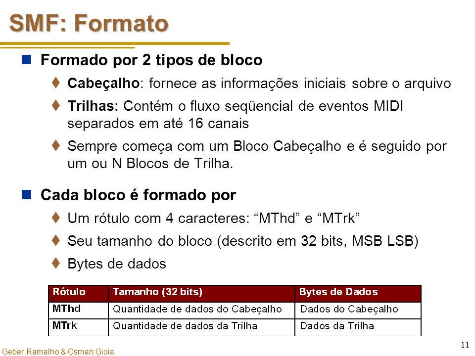 Geber Ramalho & Osman Gioia 11 SMF: Formato Formado por 2 tipos de bloco  Cabeçalho: fornece as informações iniciais sobre o arquivo  Trilhas: Conté