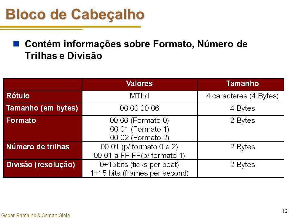 Geber Ramalho & Osman Gioia 12 Bloco de Cabeçalho Contém informações sobre Formato, Número de Trilhas e Divisão
