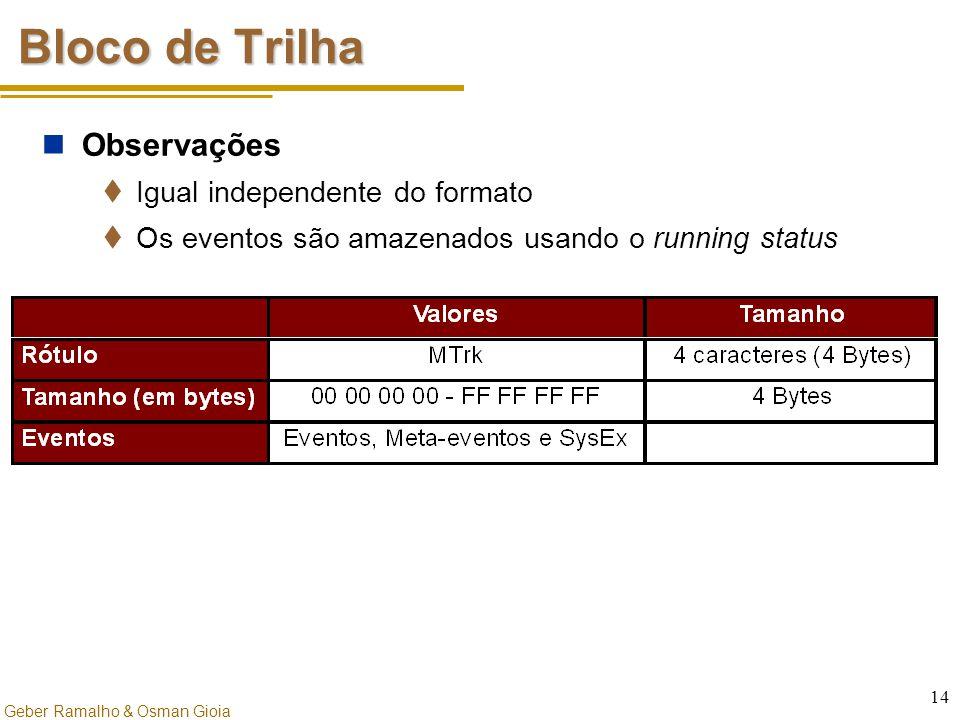 Geber Ramalho & Osman Gioia 14 Bloco de Trilha Observações  Igual independente do formato  Os eventos são amazenados usando o running status