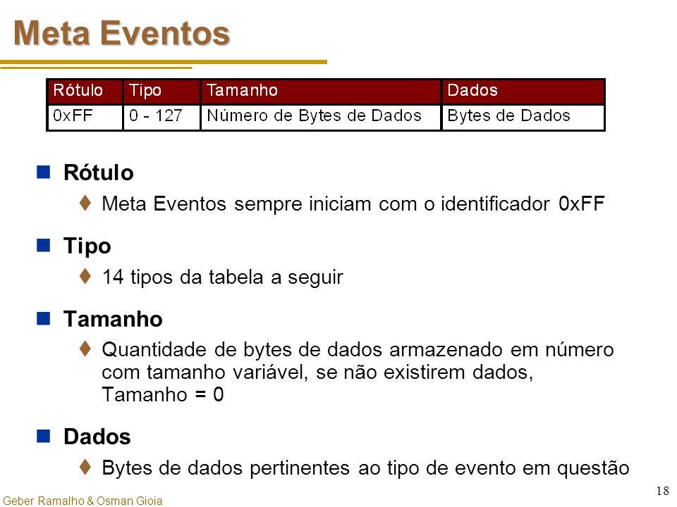 Geber Ramalho & Osman Gioia 18 Meta Eventos Rótulo  Meta Eventos sempre iniciam com o identificador 0xFF Tipo  14 tipos da tabela a seguir Tamanho 