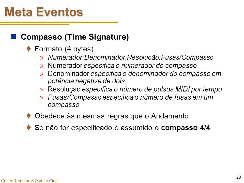 Geber Ramalho & Osman Gioia 23 Meta Eventos Compasso (Time Signature)  Formato (4 bytes) »Numerador:Denominador:Resolução:Fusas/Compasso »Numerador e