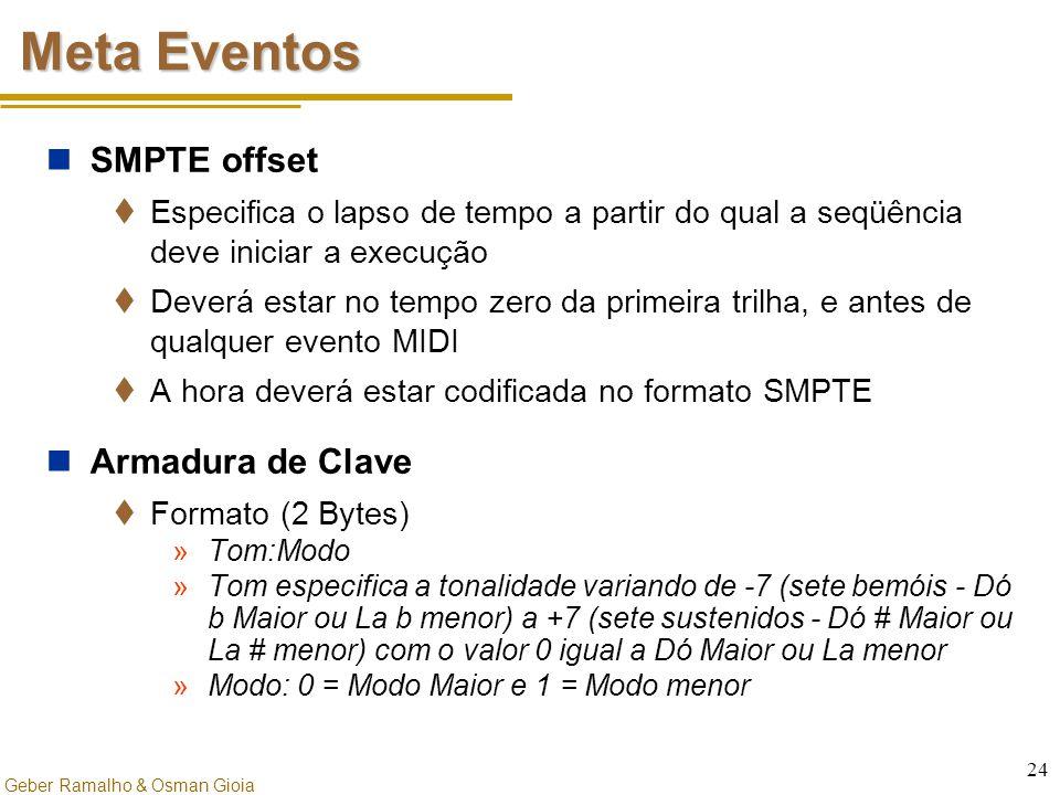 Geber Ramalho & Osman Gioia 24 Meta Eventos SMPTE offset  Especifica o lapso de tempo a partir do qual a seqüência deve iniciar a execução  Deverá e