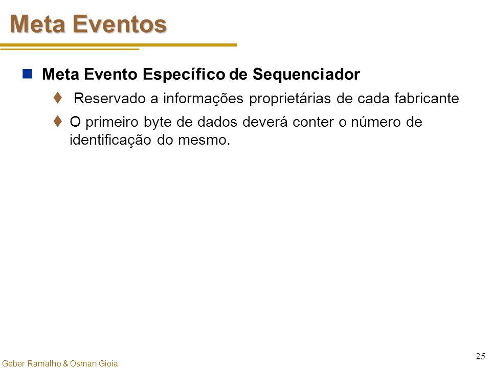 Geber Ramalho & Osman Gioia 25 Meta Eventos Meta Evento Específico de Sequenciador  Reservado a informações proprietárias de cada fabricante  O prim