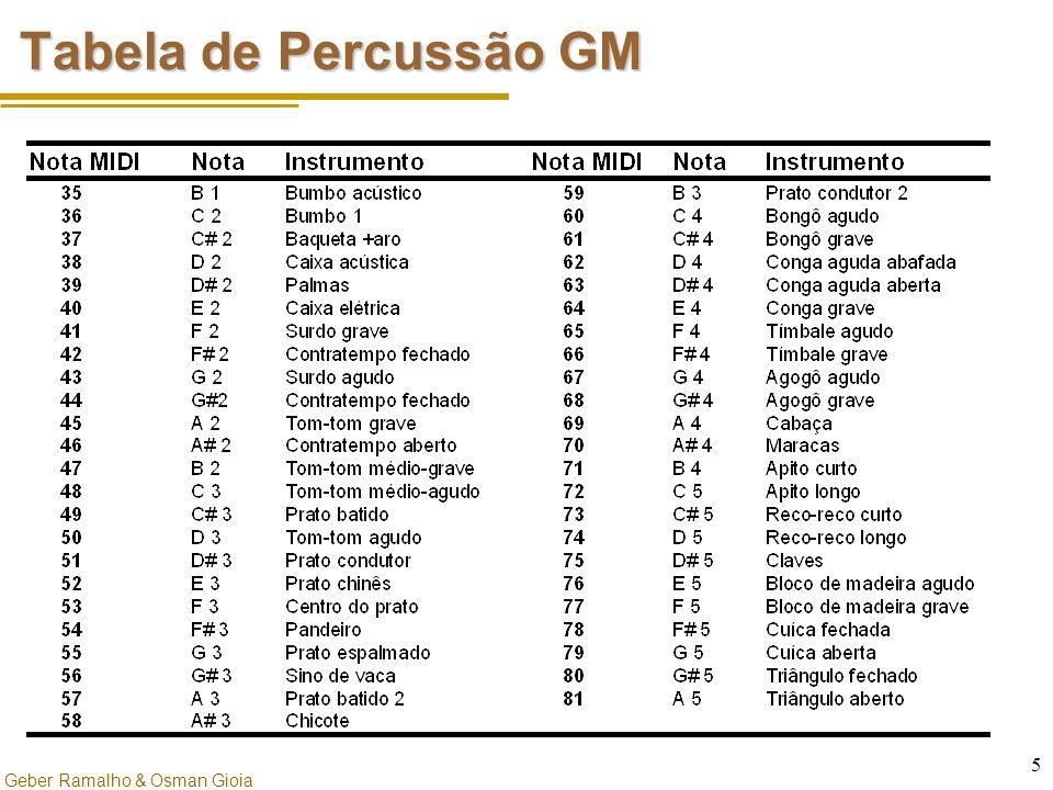 Geber Ramalho & Osman Gioia 5 Tabela de Percussão GM