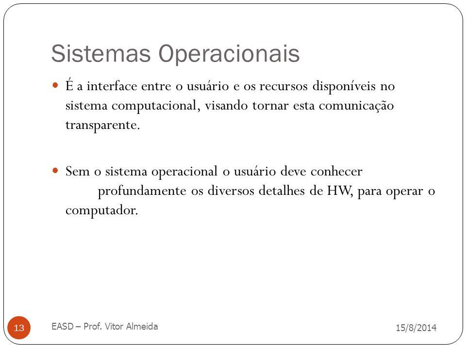 Sistemas Operacionais 15/8/2014 EASD – Prof. Vitor Almeida 13 É a interface entre o usuário e os recursos disponíveis no sistema computacional, visand