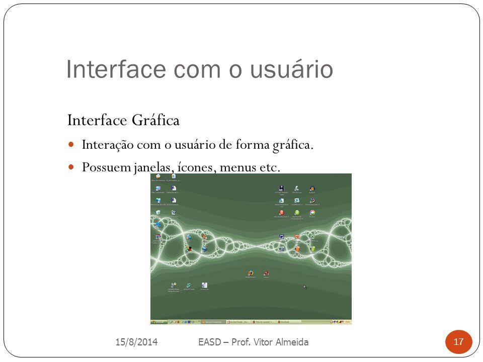 Interface com o usuário Interface Gráfica Interação com o usuário de forma gráfica. Possuem janelas, ícones, menus etc. 15/8/2014EASD – Prof. Vitor Al