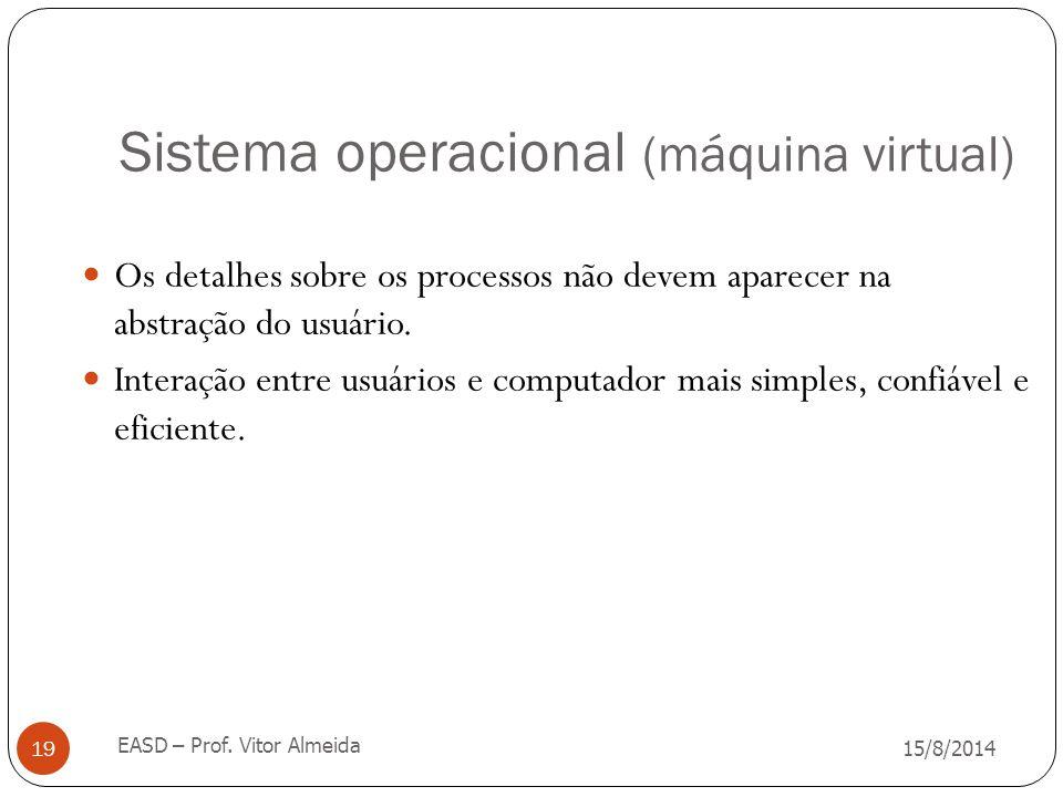 Sistema operacional (máquina virtual) 15/8/2014 EASD – Prof. Vitor Almeida 19 Os detalhes sobre os processos não devem aparecer na abstração do usuári