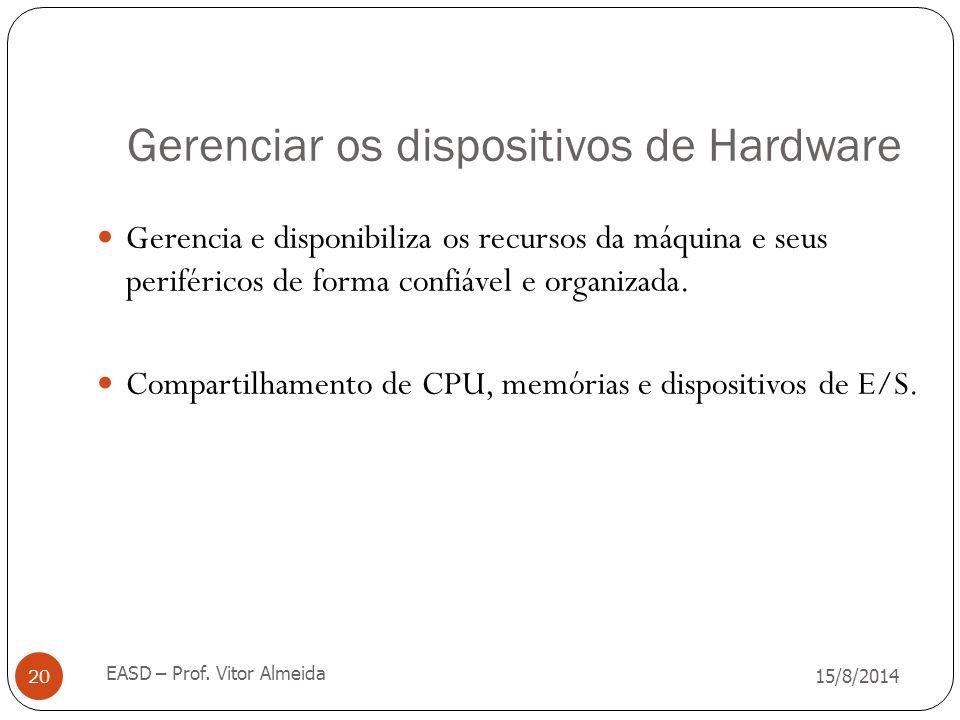Gerenciar os dispositivos de Hardware 15/8/2014 EASD – Prof. Vitor Almeida 20 Gerencia e disponibiliza os recursos da máquina e seus periféricos de fo