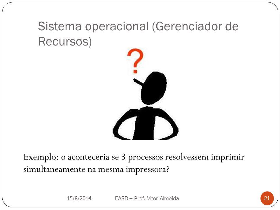 Sistema operacional (Gerenciador de Recursos) Exemplo: o aconteceria se 3 processos resolvessem imprimir simultaneamente na mesma impressora? 15/8/201