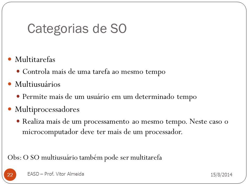 Categorias de SO 15/8/2014 EASD – Prof. Vitor Almeida 22 Multitarefas Controla mais de uma tarefa ao mesmo tempo Multiusuários Permite mais de um usuá