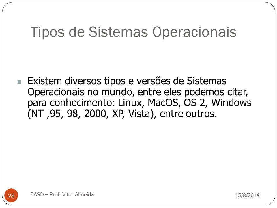 Tipos de Sistemas Operacionais 15/8/2014 EASD – Prof. Vitor Almeida 23 Existem diversos tipos e versões de Sistemas Operacionais no mundo, entre eles