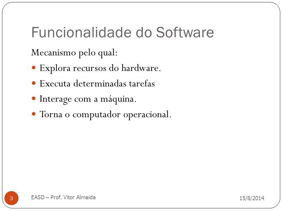 Funcionalidade do Software 15/8/2014 EASD – Prof. Vitor Almeida 3 Mecanismo pelo qual: Explora recursos do hardware. Executa determinadas tarefas Inte