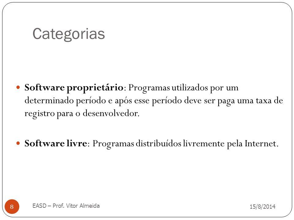 Categorias 15/8/2014 EASD – Prof. Vitor Almeida 8 Software proprietário: Programas utilizados por um determinado período e após esse período deve ser