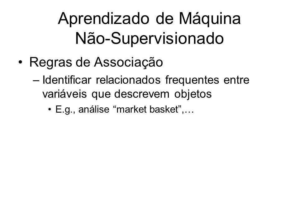 Aprendizado de Máquina Não-Supervisionado Regras de Associação –Identificar relacionados frequentes entre variáveis que descrevem objetos E.g., análise market basket ,…