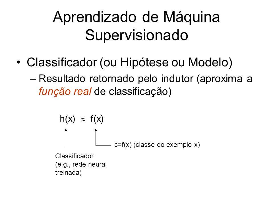 Aprendizado de Máquina Supervisionado Classificador (ou Hipótese ou Modelo) –Resultado retornado pelo indutor (aproxima a função real de classificação) h(x)  f(x) Classificador (e.g., rede neural treinada) c=f(x) (classe do exemplo x)
