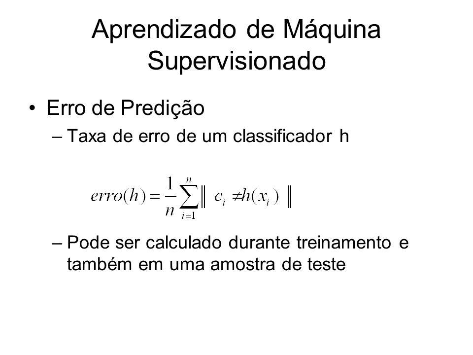 Aprendizado de Máquina Supervisionado Erro de Predição –Taxa de erro de um classificador h –Pode ser calculado durante treinamento e também em uma amo
