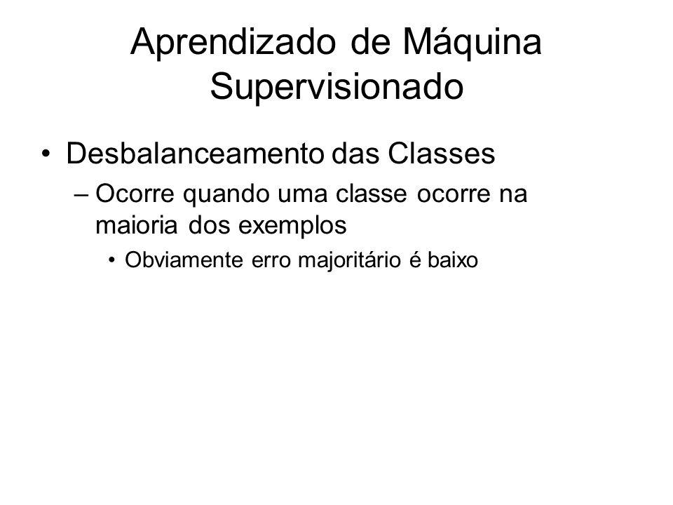 Aprendizado de Máquina Supervisionado Desbalanceamento das Classes –Ocorre quando uma classe ocorre na maioria dos exemplos Obviamente erro majoritário é baixo