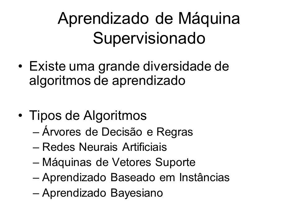 Aprendizado de Máquina Supervisionado Existe uma grande diversidade de algoritmos de aprendizado Tipos de Algoritmos –Árvores de Decisão e Regras –Redes Neurais Artificiais –Máquinas de Vetores Suporte –Aprendizado Baseado em Instâncias –Aprendizado Bayesiano