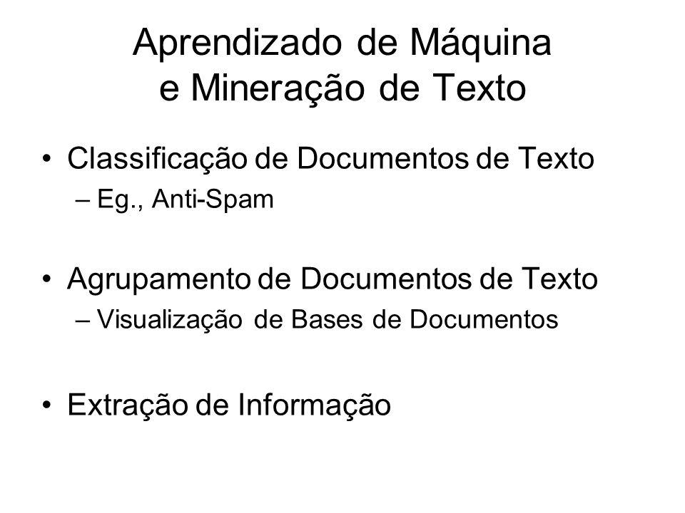 Aprendizado de Máquina e Mineração de Texto Classificação de Documentos de Texto –Eg., Anti-Spam Agrupamento de Documentos de Texto –Visualização de Bases de Documentos Extração de Informação